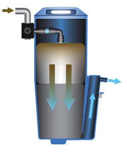 HIFLO water/oil separator diagram